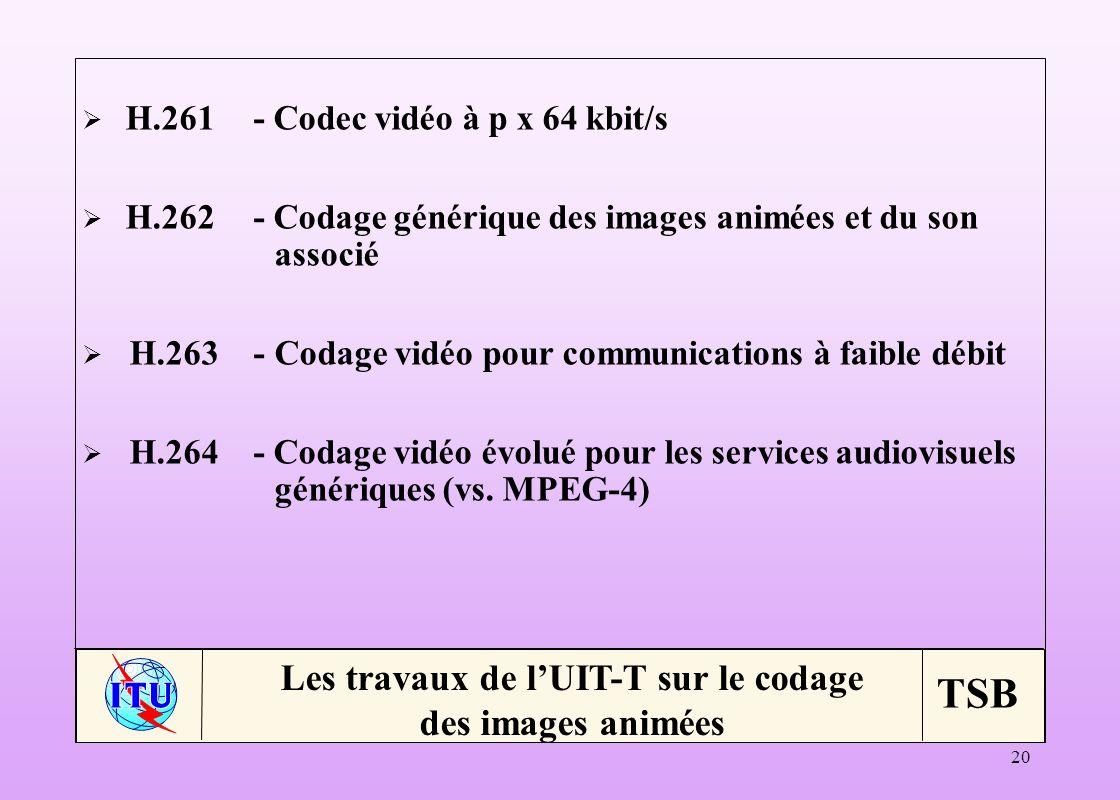 Les travaux de l'UIT-T sur le codage des images animées
