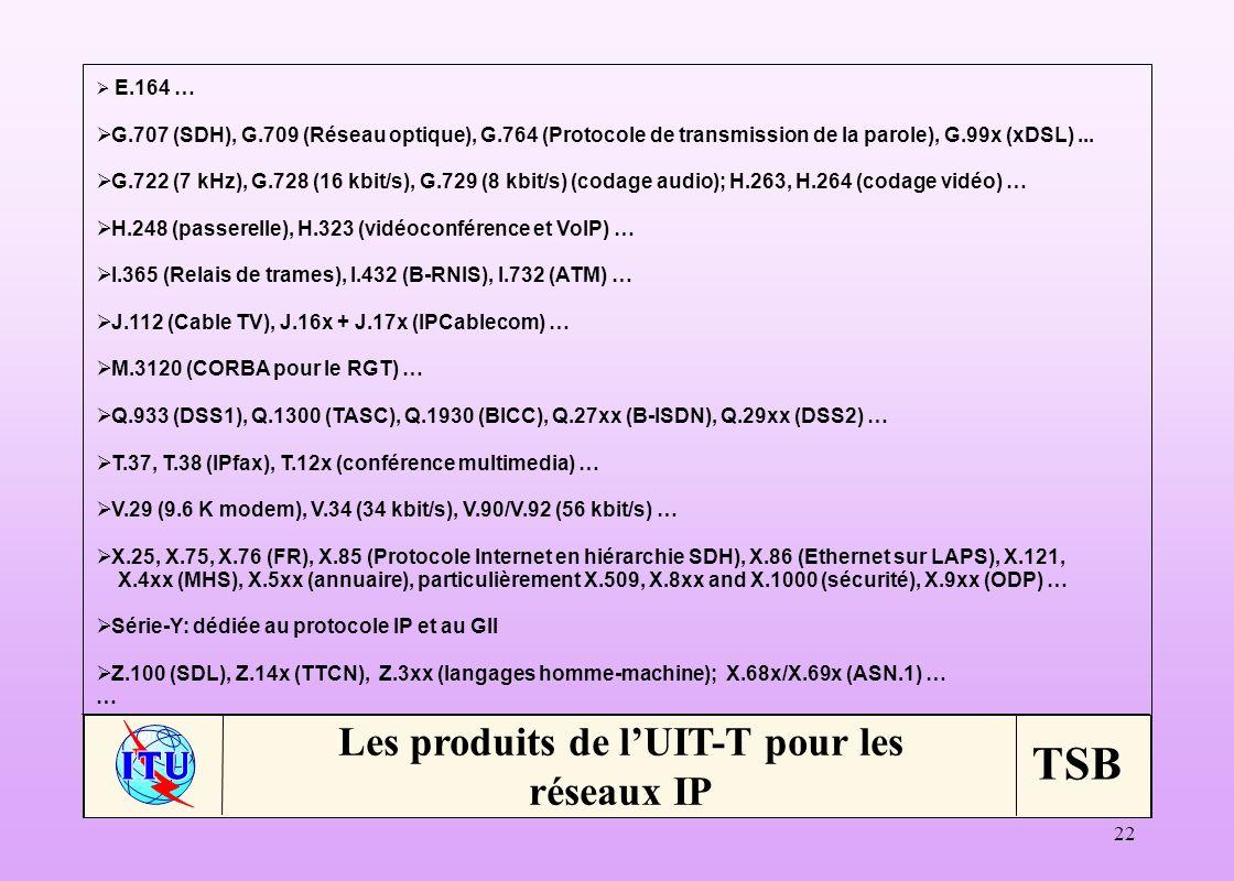 Les produits de l'UIT-T pour les réseaux IP