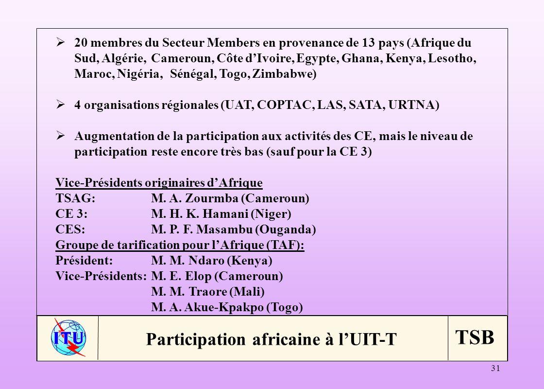 Participation africaine à l'UIT-T