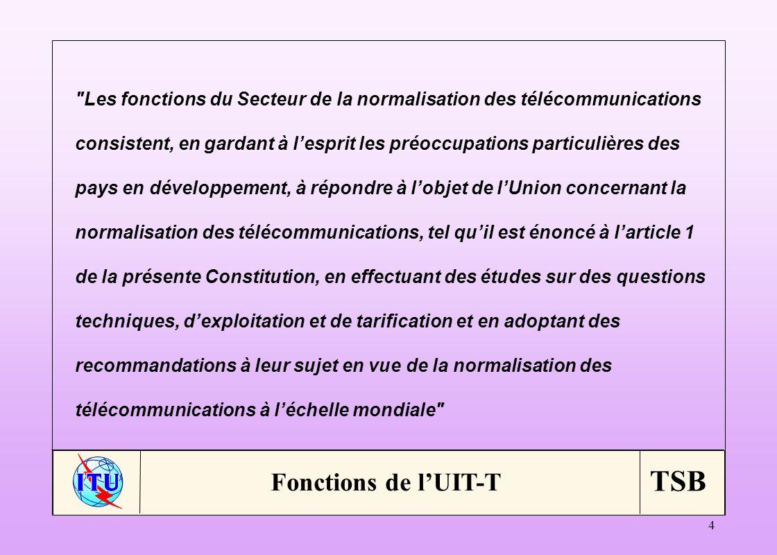 Les fonctions du Secteur de la normalisation des télécommunications