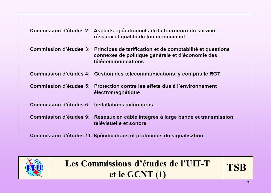 Les Commissions d'études de l'UIT-T et le GCNT (1)