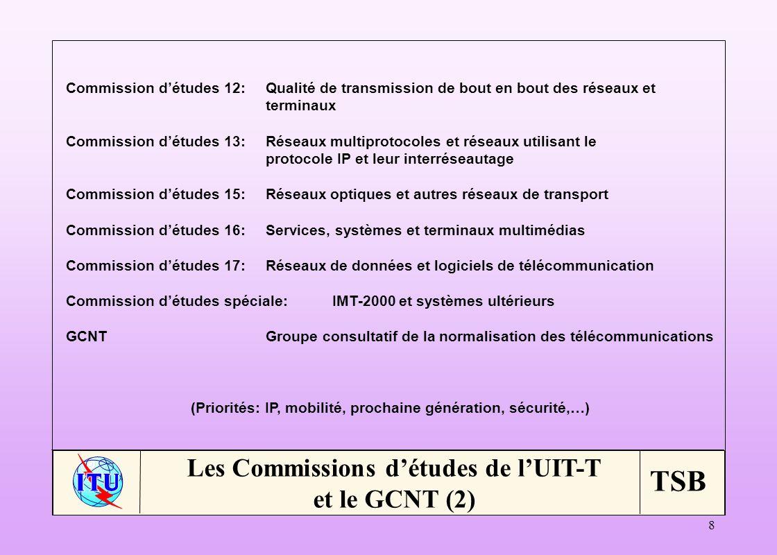 Les Commissions d'études de l'UIT-T et le GCNT (2)