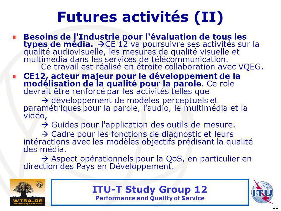 Futures activités (II)