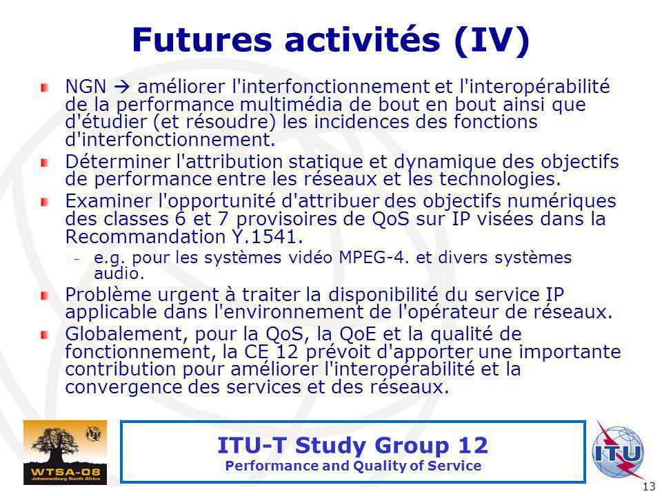 Futures activités (IV)