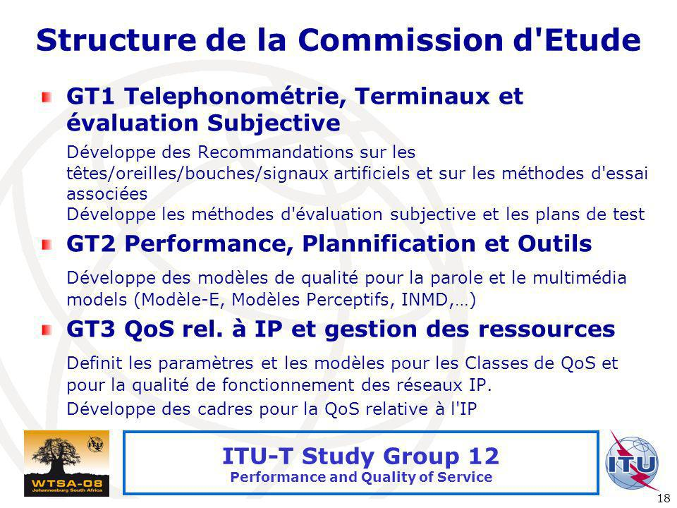 Structure de la Commission d Etude