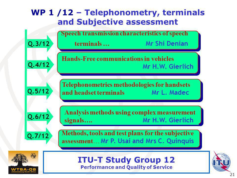 WP 1 /12 – Telephonometry, terminals and Subjective assessment