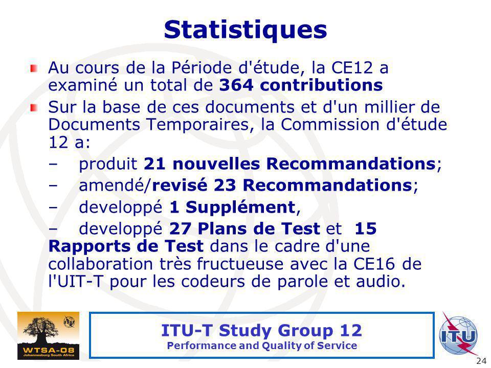Statistiques Au cours de la Période d étude, la CE12 a examiné un total de 364 contributions.