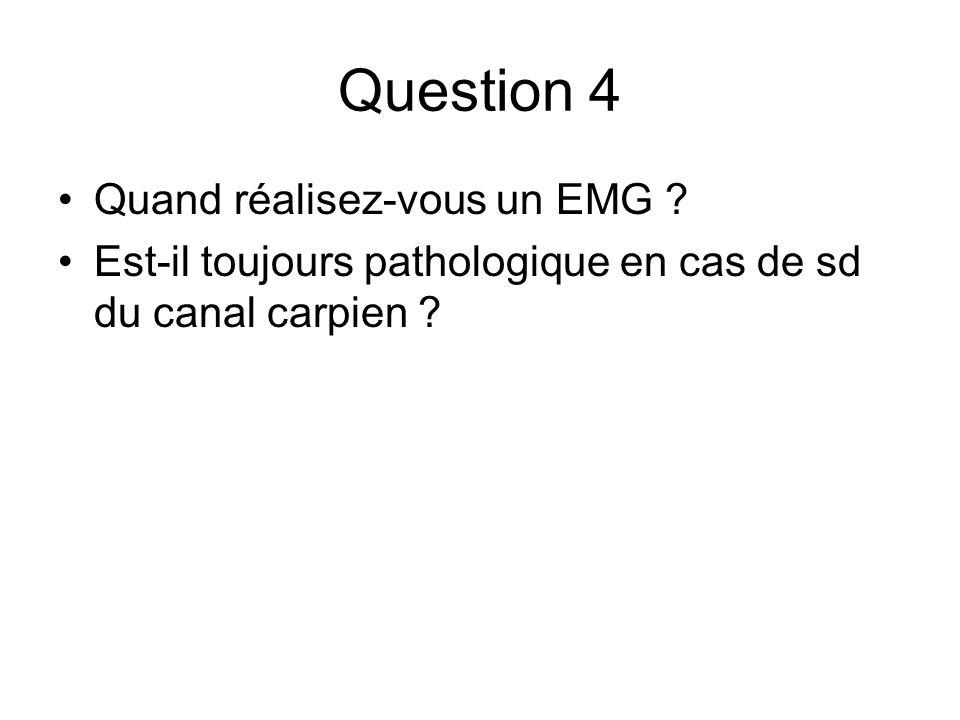 Question 4 Quand réalisez-vous un EMG