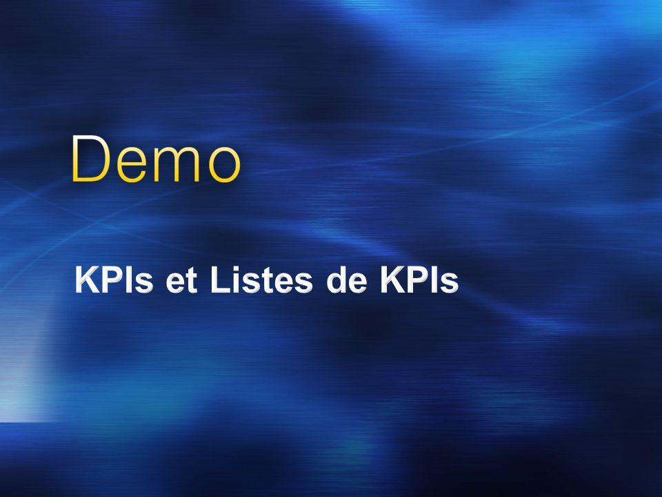 4/2/2017 8:39 AM KPIs et Listes de KPIs