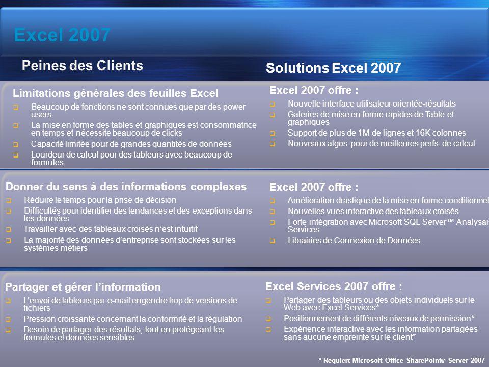 Excel 2007 Peines des Clients Solutions Excel 2007 Excel 2007 offre :