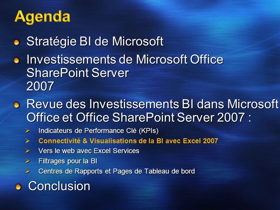 Agenda Stratégie BI de Microsoft
