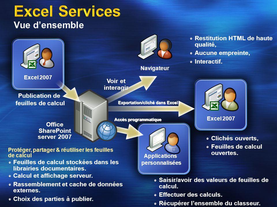 Excel Services Vue d'ensemble