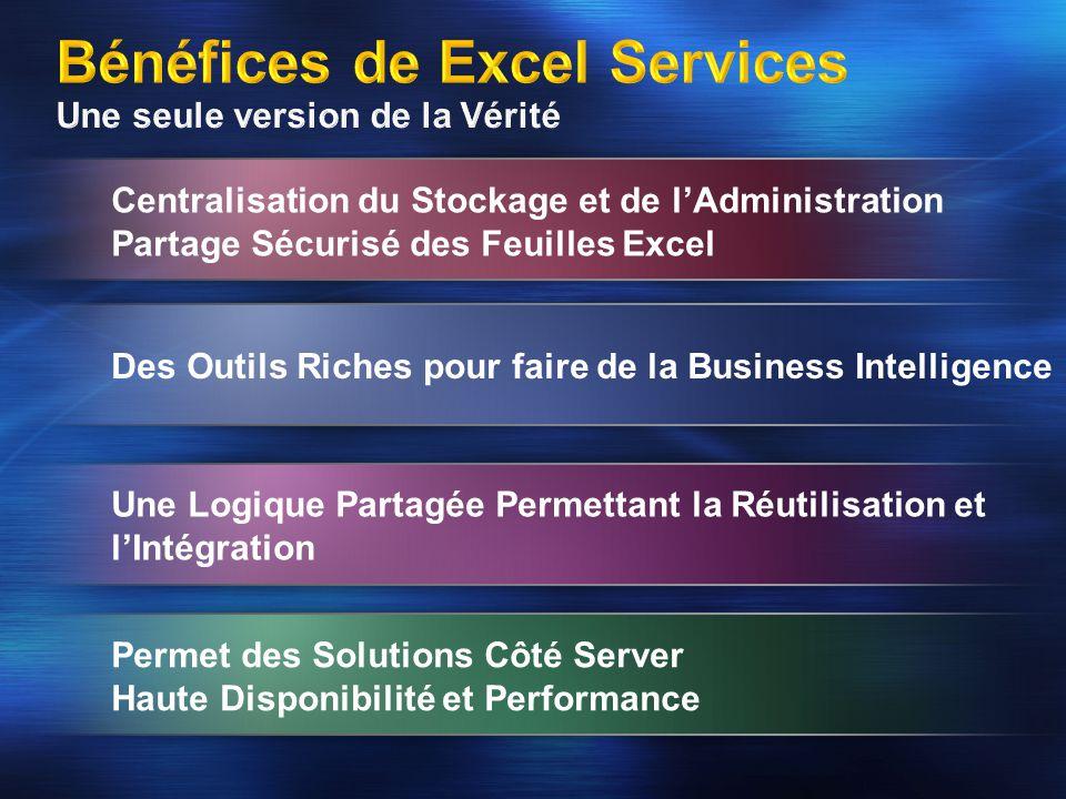 Bénéfices de Excel Services Une seule version de la Vérité
