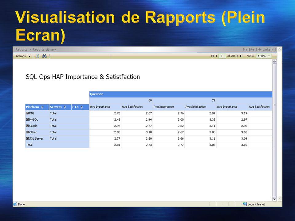 Visualisation de Rapports (Plein Ecran)