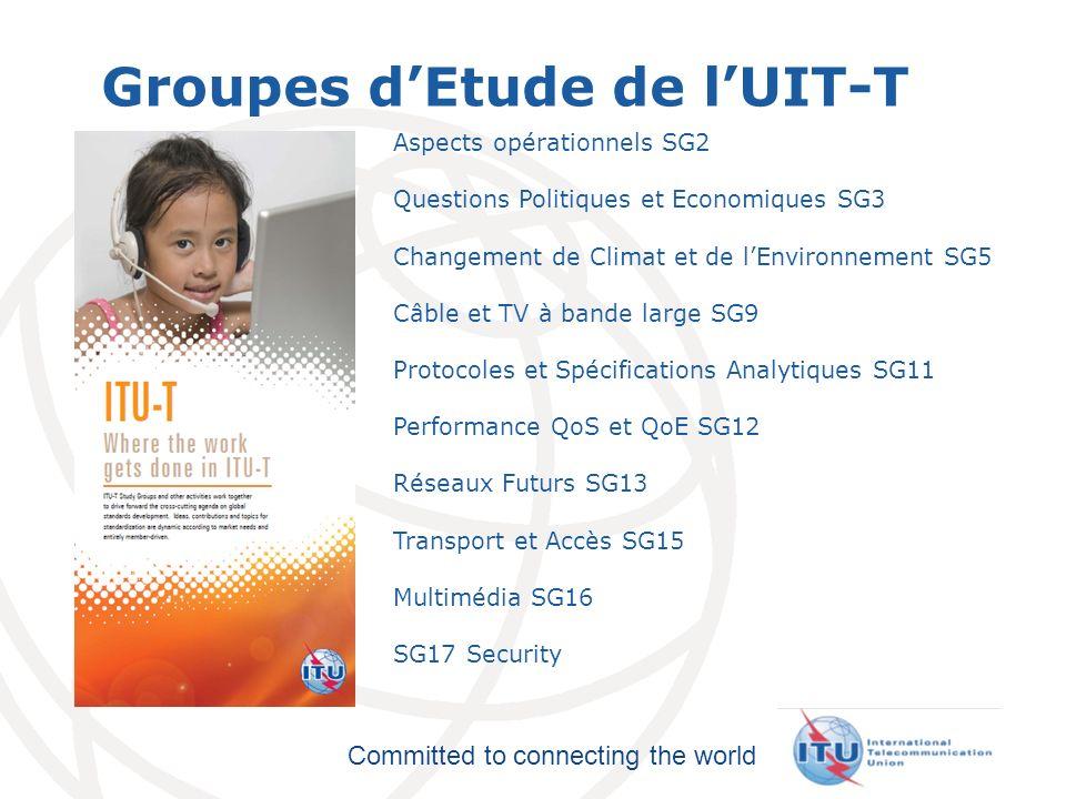 Groupes d'Etude de l'UIT-T
