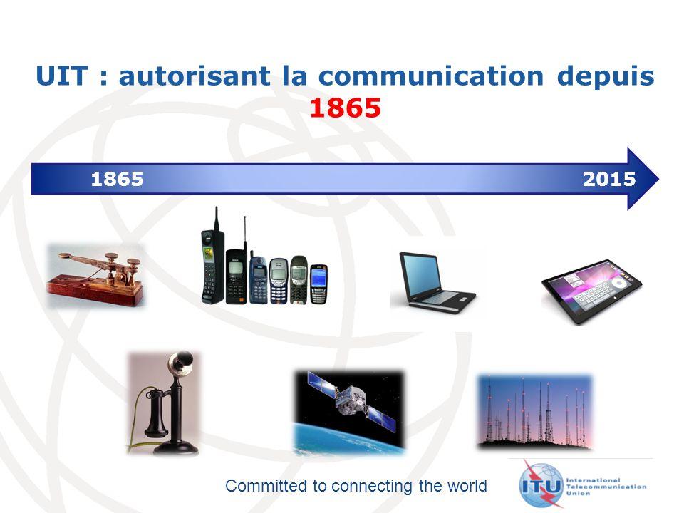 UIT : autorisant la communication depuis 1865