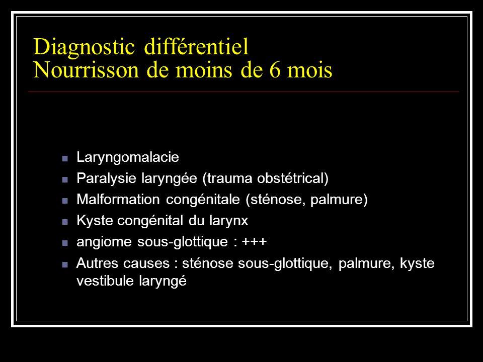 Diagnostic différentiel Nourrisson de moins de 6 mois