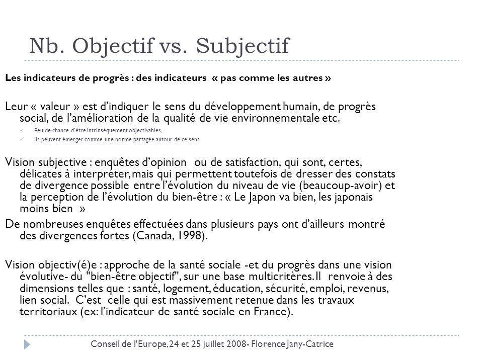 Nb. Objectif vs. Subjectif