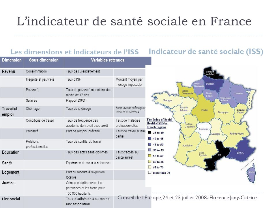 L'indicateur de santé sociale en France