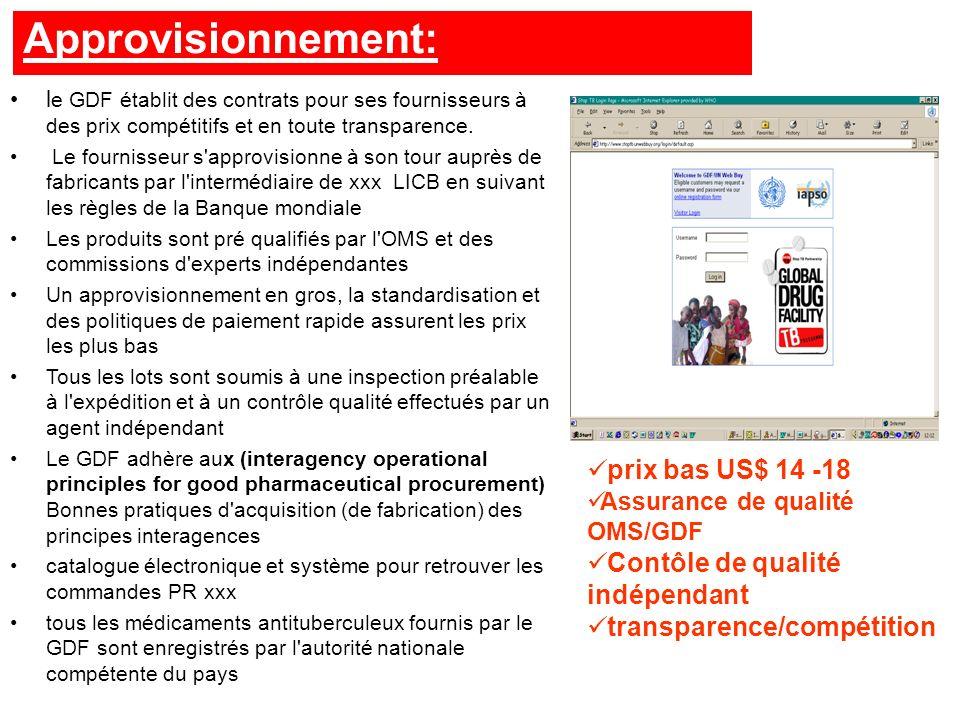 Approvisionnement: prix bas US$ 14 -18 Contôle de qualité indépendant