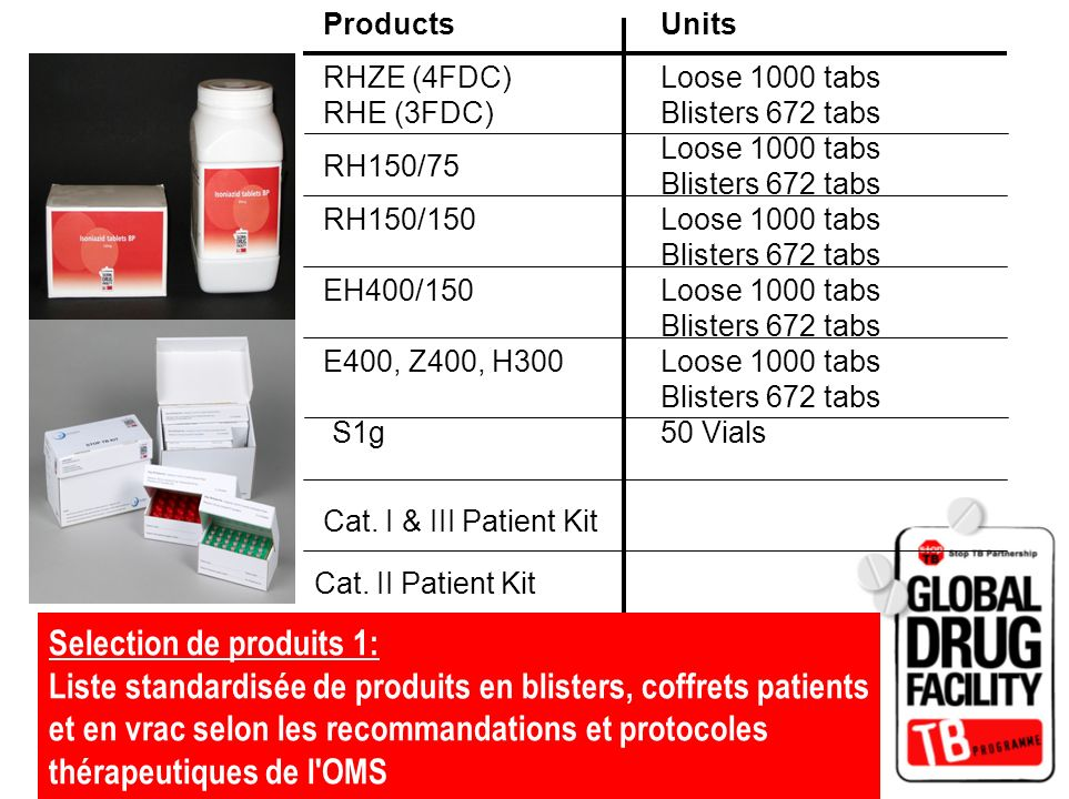 ProductsRHZE (4FDC) RHE (3FDC) Units. Loose 1000 tabs Blisters 672 tabs. Loose 1000 tabs Blisters 672 tabs Loose 1000 tabs Blisters 672 tabs.