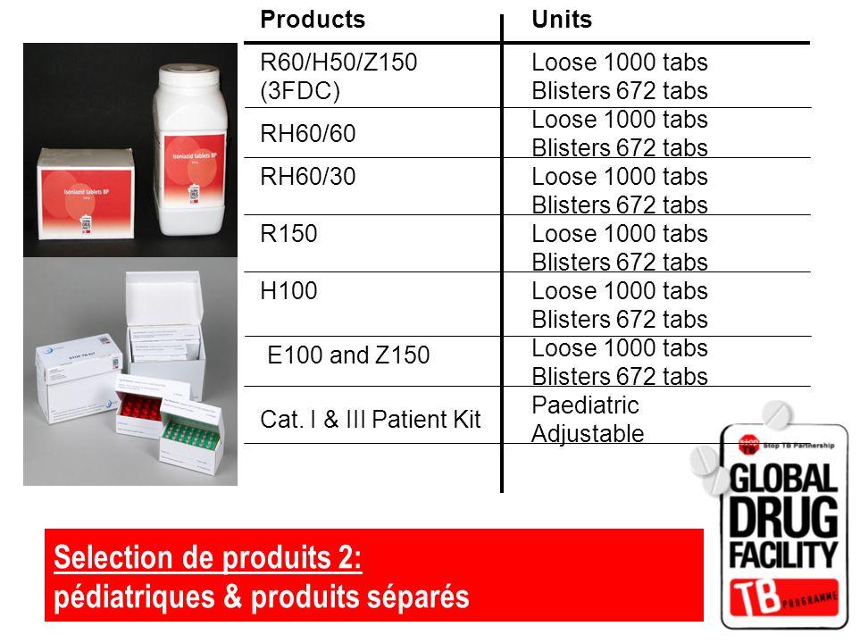 Selection de produits 2: pédiatriques & produits séparés