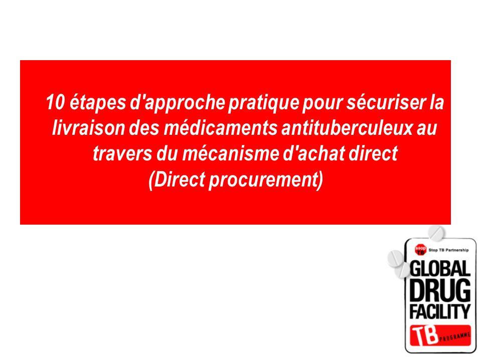 10 étapes d approche pratique pour sécuriser la livraison des médicaments antituberculeux au travers du mécanisme d achat direct