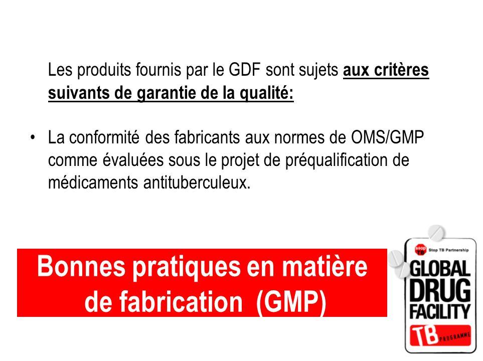 Bonnes pratiques en matière de fabrication (GMP)