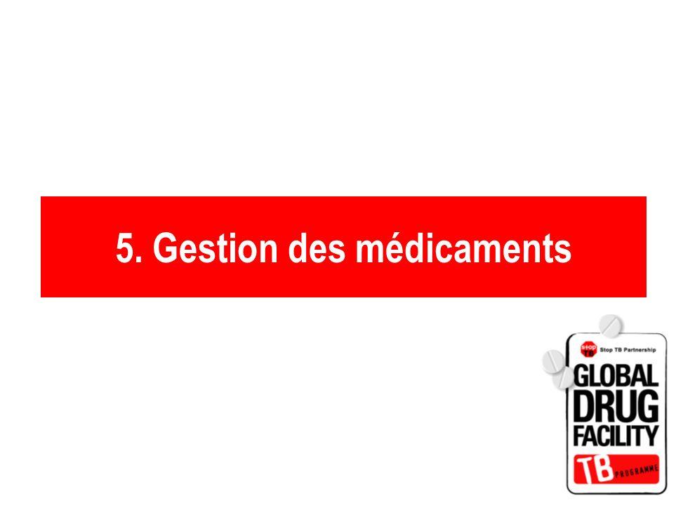 5. Gestion des médicaments