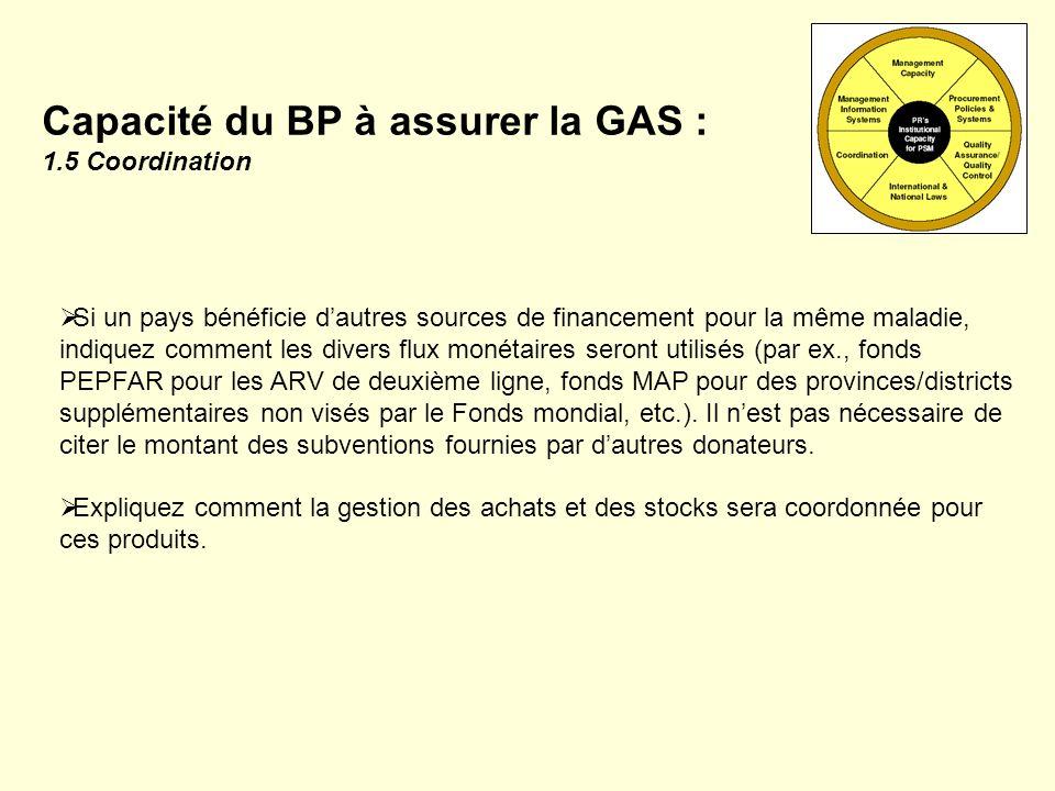 Capacité du BP à assurer la GAS : 1.5 Coordination