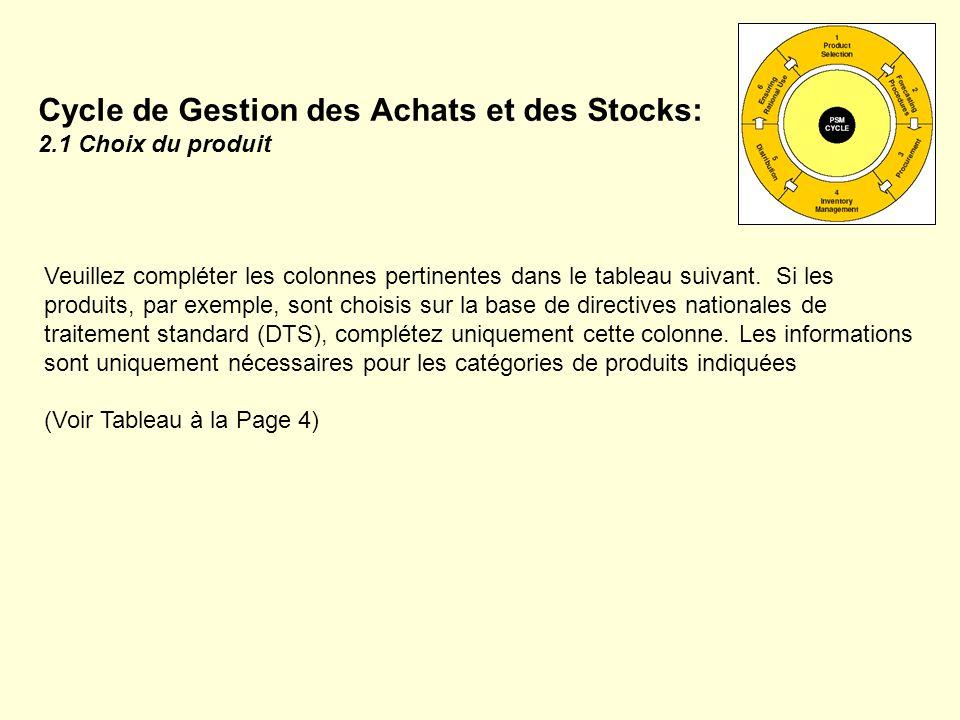 Cycle de Gestion des Achats et des Stocks: 2.1 Choix du produit