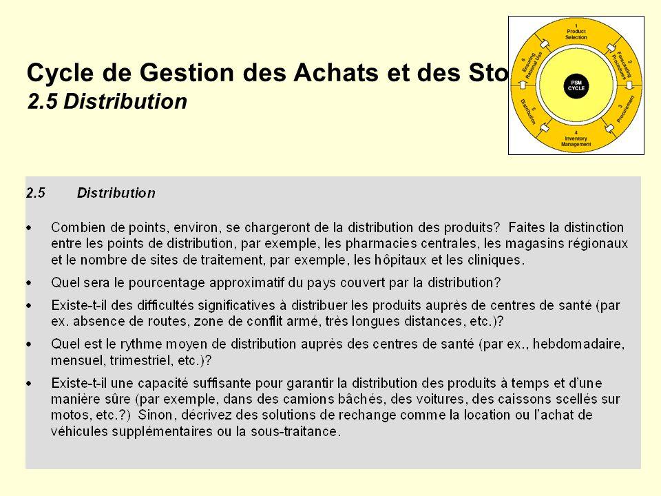 Cycle de Gestion des Achats et des Stocks: 2.5 Distribution