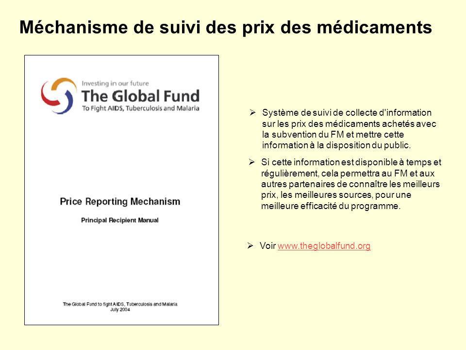 Méchanisme de suivi des prix des médicaments