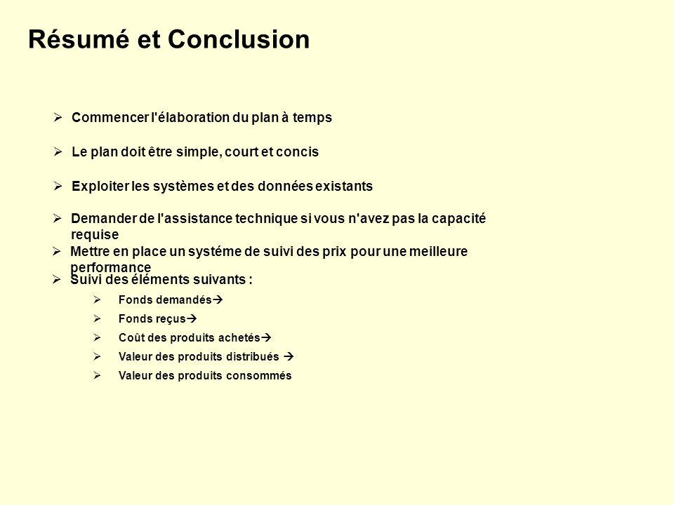 Résumé et Conclusion Commencer l élaboration du plan à temps
