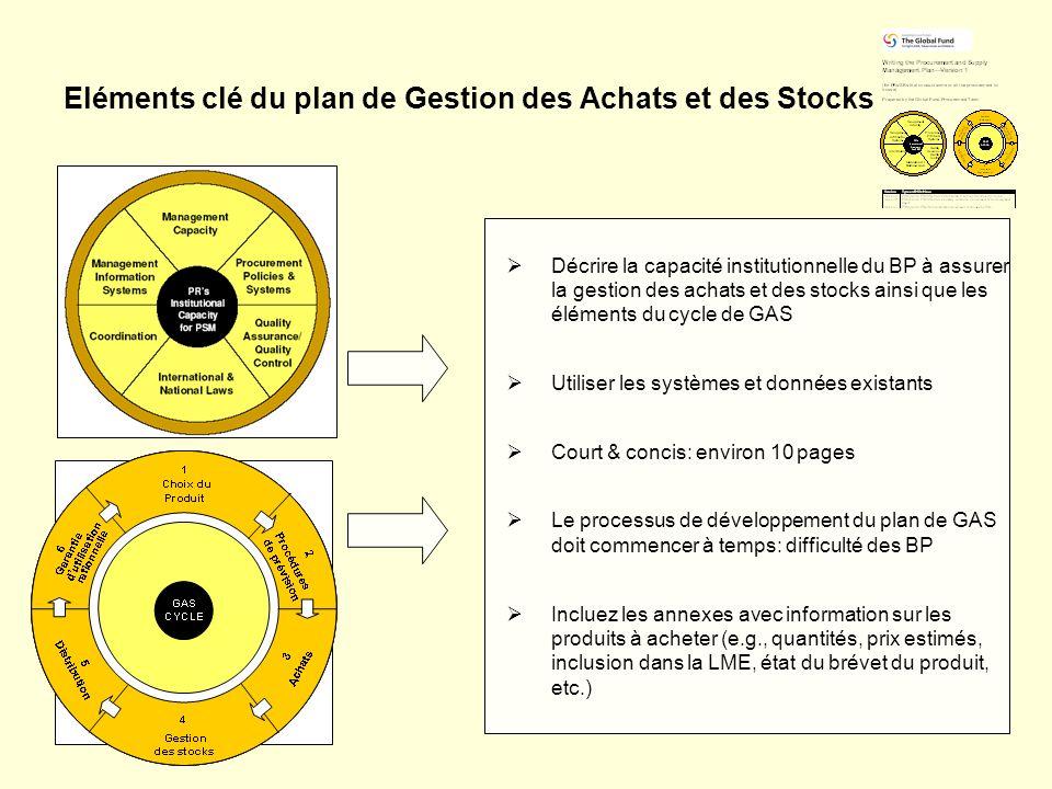 Eléments clé du plan de Gestion des Achats et des Stocks