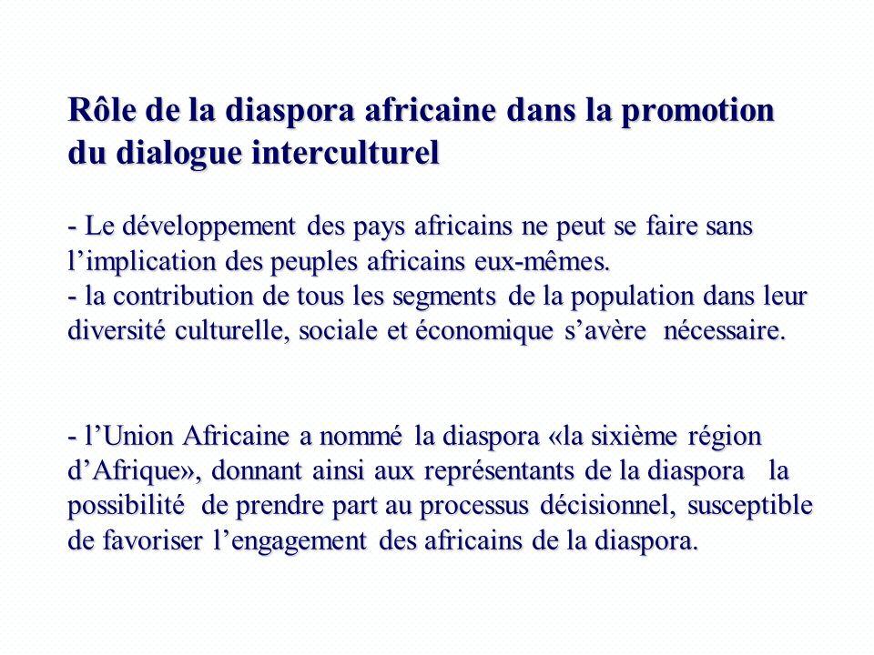 Rôle de la diaspora africaine dans la promotion du dialogue interculturel - Le développement des pays africains ne peut se faire sans l'implication des peuples africains eux-mêmes.