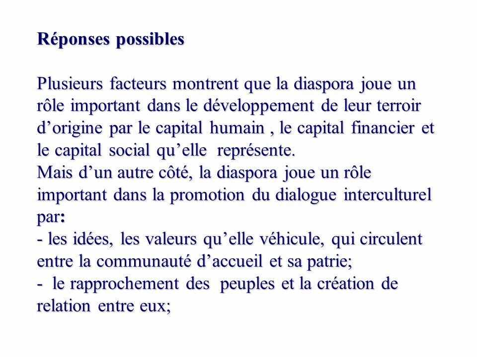 Réponses possibles Plusieurs facteurs montrent que la diaspora joue un rôle important dans le développement de leur terroir d'origine par le capital humain , le capital financier et le capital social qu'elle représente.