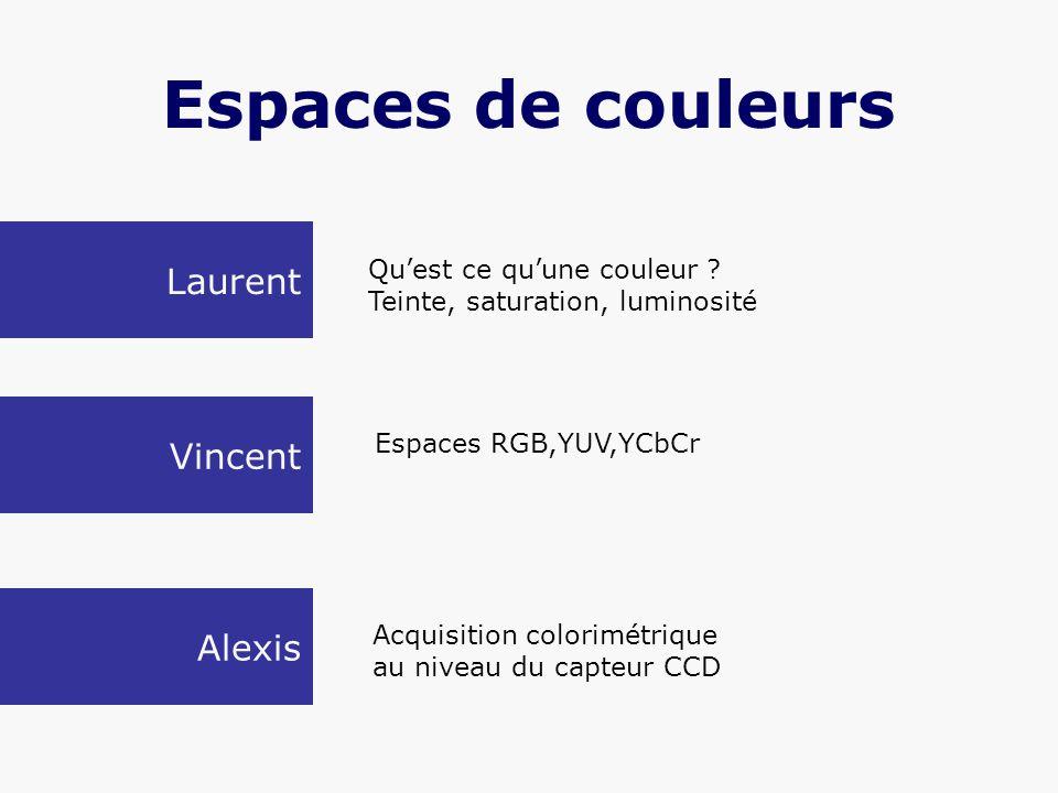 Espaces de couleurs Laurent Vincent Alexis Qu'est ce qu'une couleur