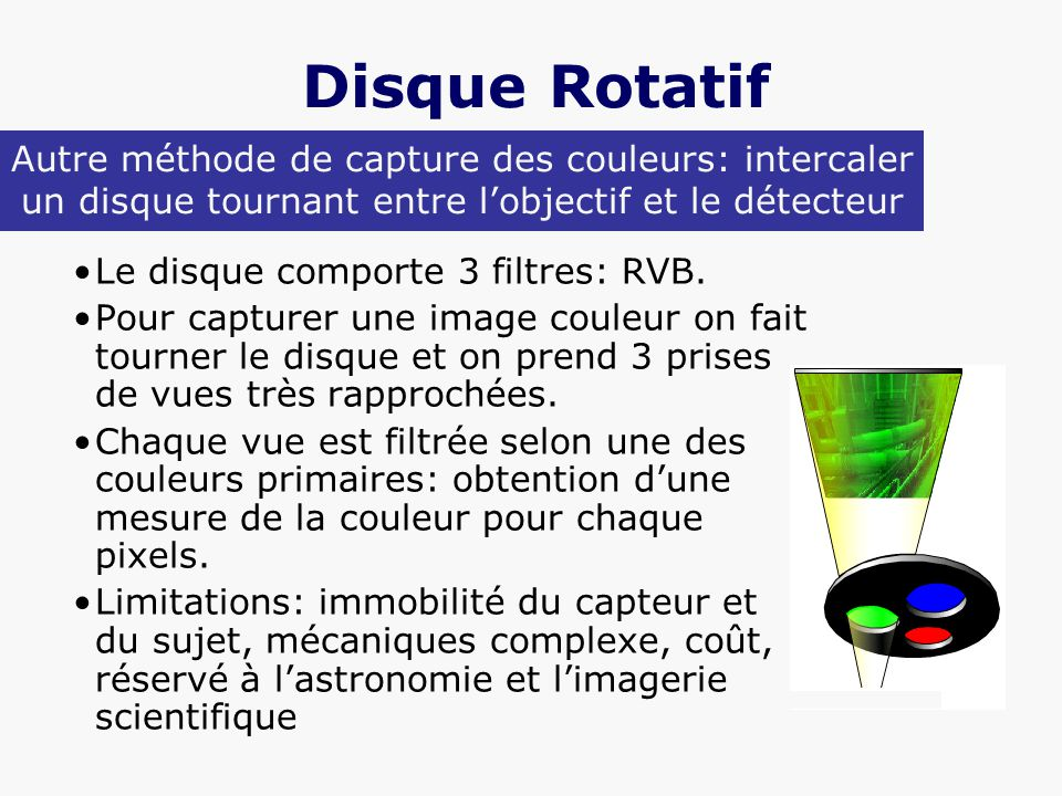 Disque Rotatif Autre méthode de capture des couleurs: intercaler un disque tournant entre l'objectif et le détecteur.