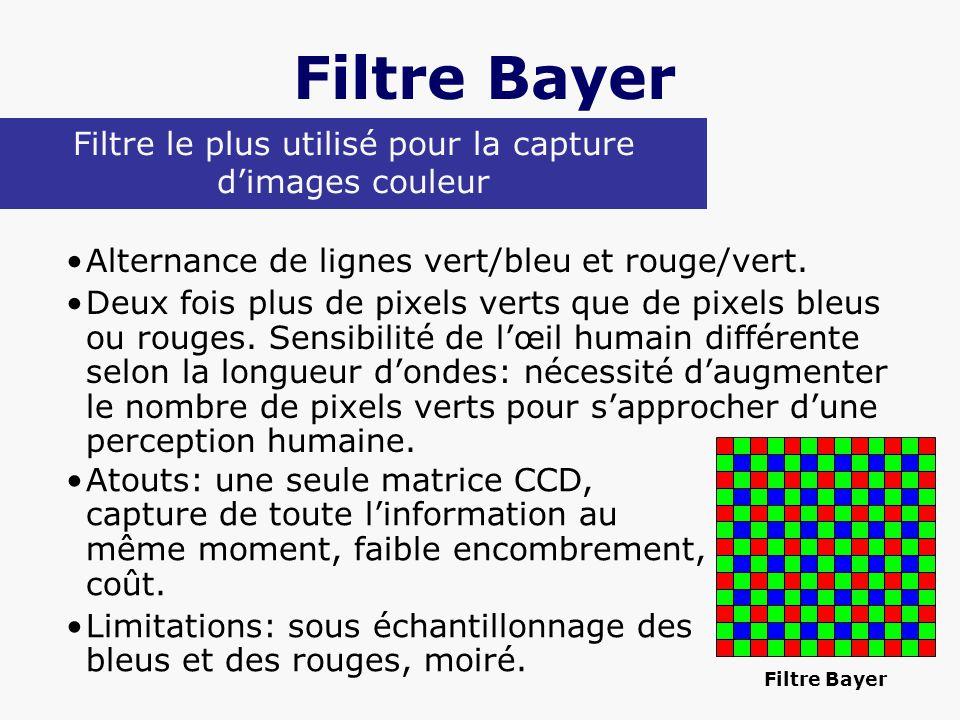 Filtre le plus utilisé pour la capture d'images couleur