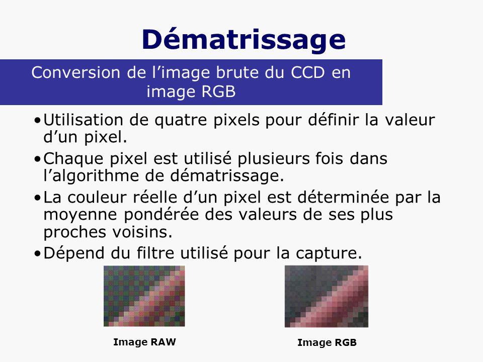 Conversion de l'image brute du CCD en image RGB