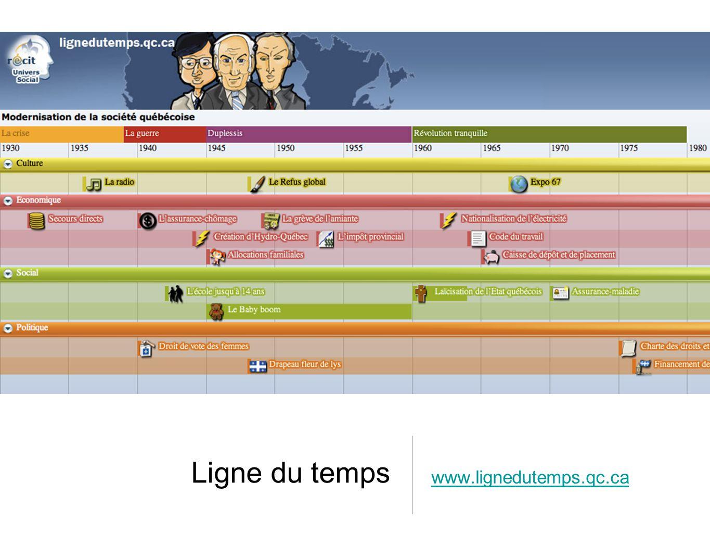 Ligne du temps www.lignedutemps.qc.ca