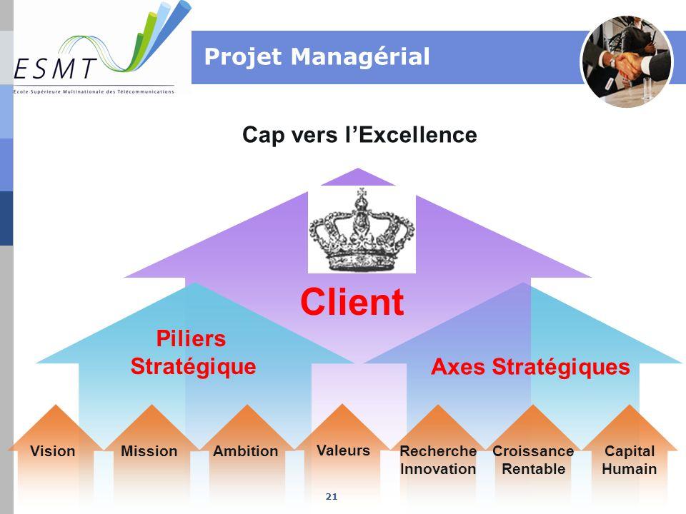 Client Projet Managérial Cap vers l'Excellence Piliers Stratégique
