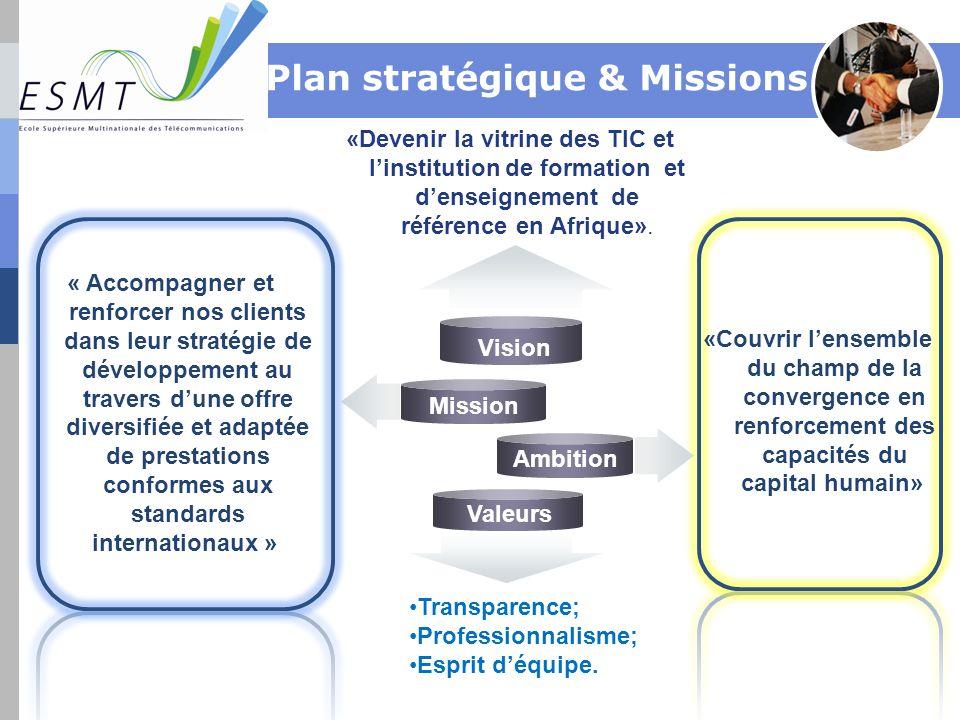 Plan stratégique & Missions