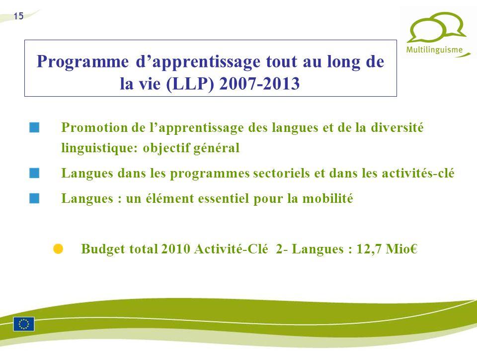 Programme d'apprentissage tout au long de la vie (LLP) 2007-2013