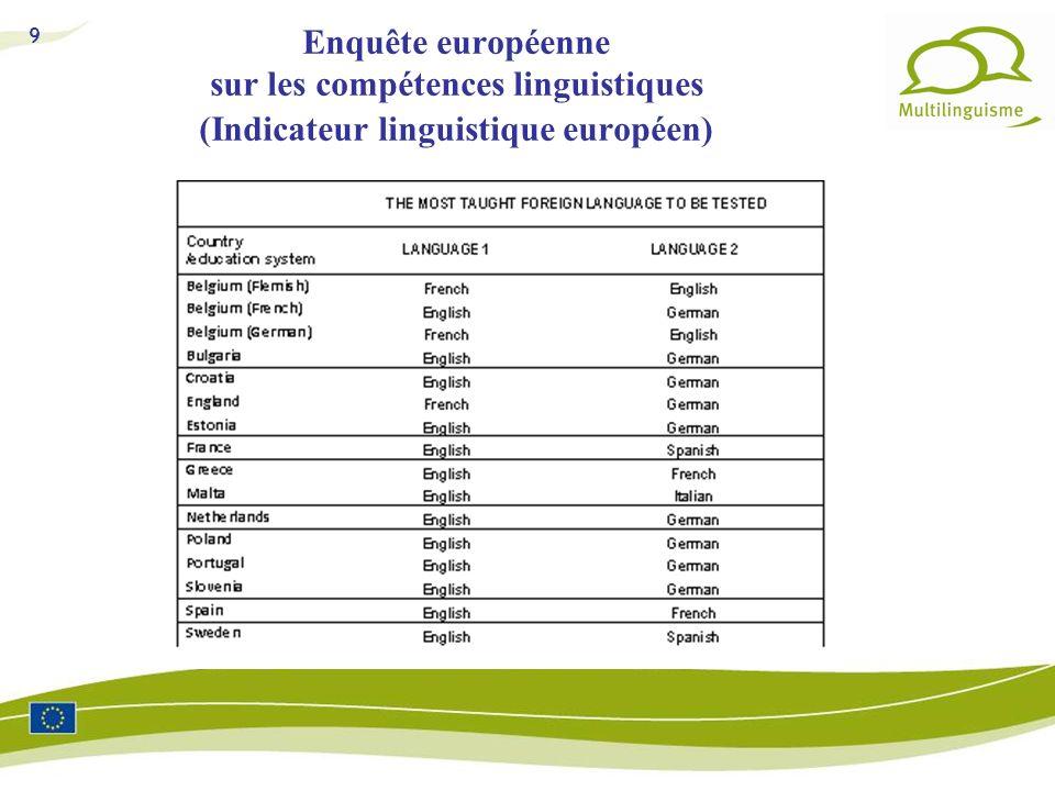 Enquête européenne sur les compétences linguistiques (Indicateur linguistique européen)