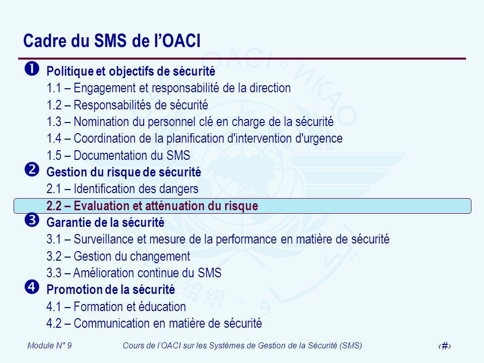 Cadre du SMS de l'OACI Politique et objectifs de sécurité