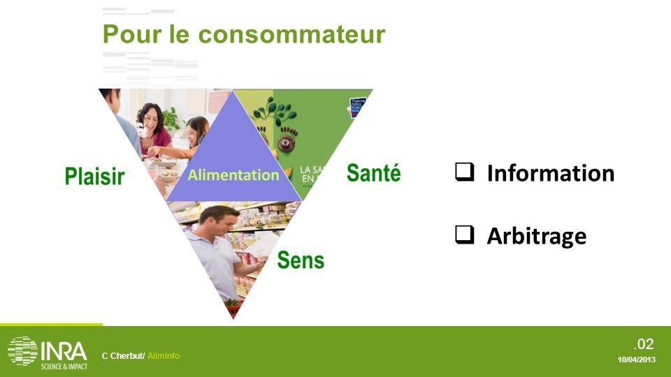 Pour le consommateur Information Arbitrage C Cherbut/ AlimInfo