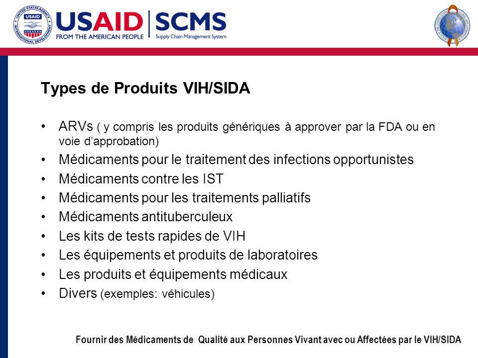 Types de Produits VIH/SIDA