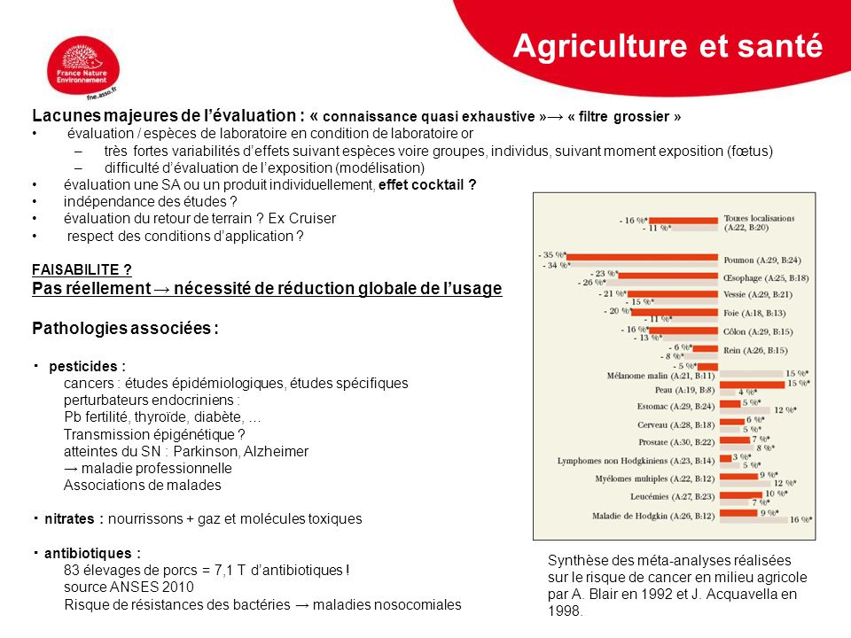 Agriculture et santé Lacunes majeures de l'évaluation : « connaissance quasi exhaustive »→ « filtre grossier »